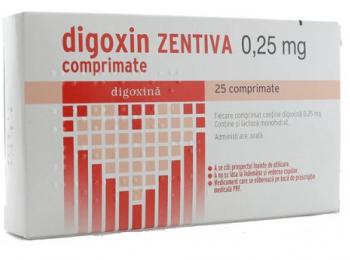 Các thuốc điều trị suy tim và những điều cần lưu ý khi sử dụng thuốc