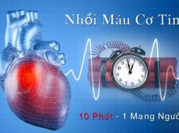 Nguy cơ và tiên lượng nhồi máu cơ tim