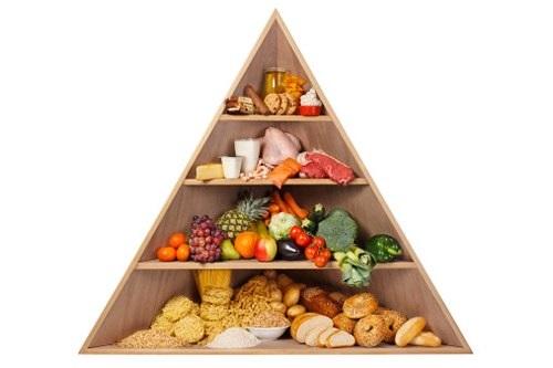 Chế độ dinh dưỡng hợp lý là một biện pháp phòng bệnh hiệu quả