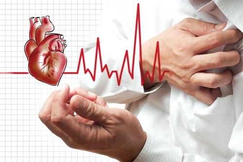 Các yếu tố nguy cơ va cách phòng tránh bênh tim mạch